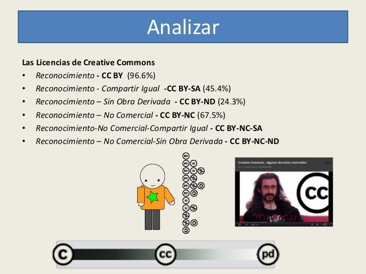Analizar•   MIT OCW•   TEMOA•   Sophia.org•   Peer 2 Peer University•   Wikipedia•   WikiEducator•   iTunes U•   Open Lear...