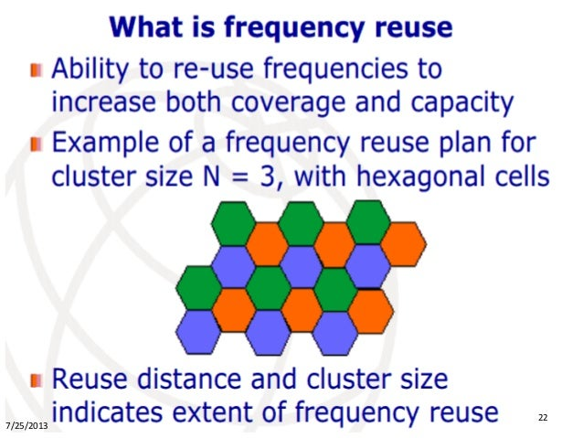 Gsm Cell Planning Amp Frequency Reuse