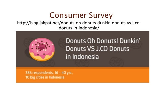 analysis of the vision mission of krispy kreme Análisis del caso krispy kreme aplicado a la  krispy kreme doughnuts-our story (2015) our mission and our vision  porters-five-forces-industry-analysis-for.