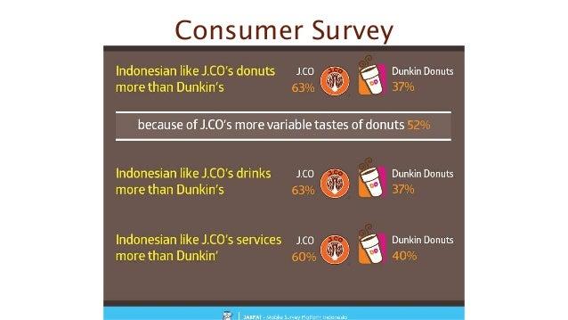 Jco indonesia online dating