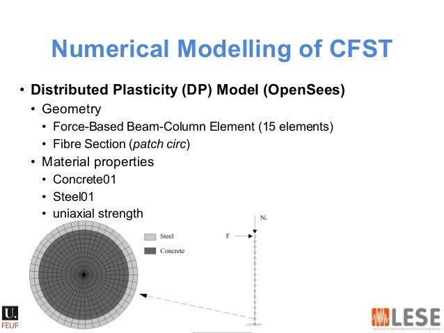 Numerical Modelling Of Concrete Filled Steel Tubular