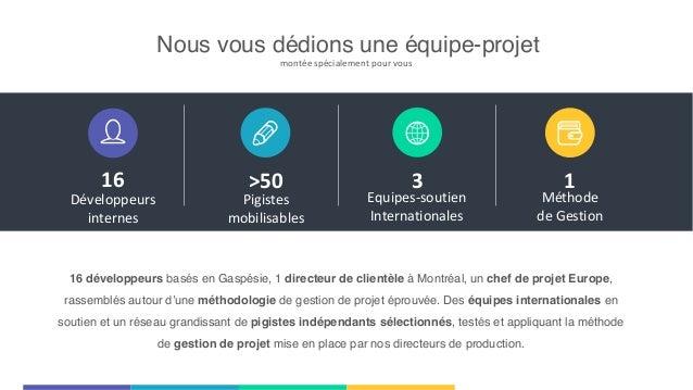 16 Développeurs   internes >50 Pigistes     mobilisables 3 Equipes-‐soutien   Internationales 1 Méthode   de  ...