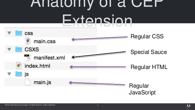 © 2015 Adobe Systems Incorporated. All Rights Reserved. Adobe Confidential. Anatomy of a CEP Extension 7 Regular CSS Regul...