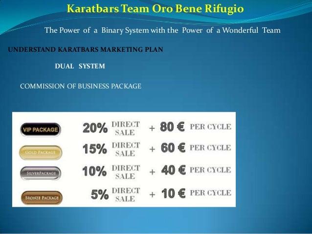 Karatbars compensation plan explained in depth