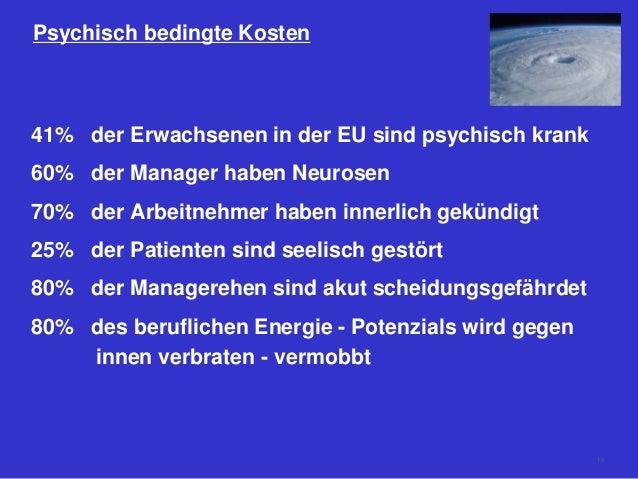 Psychisch bedingte Kosten 41% der Erwachsenen in der EU sind psychisch krank 60% der Manager haben Neurosen 70% der Arbeit...