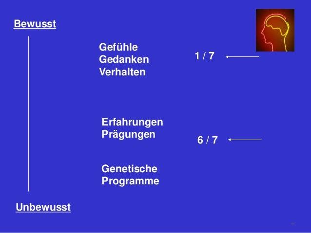 Bewusst Unbewusst Gefühle Gedanken Verhalten Erfahrungen Prägungen Genetische Programme 6 / 7 1 / 7 44
