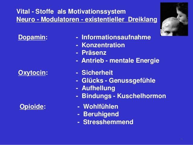 Vital - Stoffe als Motivationssystem Neuro - Modulatoren - existentieller Dreiklang Dopamin: - Informationsaufnahme - Konz...