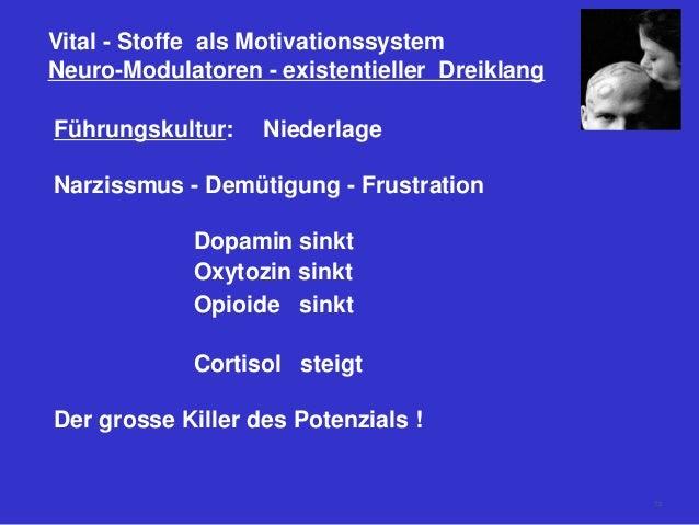 Vital - Stoffe als Motivationssystem Neuro-Modulatoren - existentieller Dreiklang Führungskultur: Niederlage Narzissmus - ...