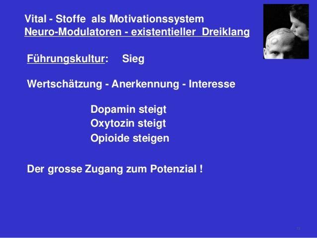 Vital - Stoffe als Motivationssystem Neuro-Modulatoren - existentieller Dreiklang Führungskultur: Sieg Wertschätzung - Ane...