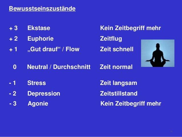 """Bewusstseinszustände 0 Neutral / Durchschnitt Zeit normal + 1 """"Gut drauf"""" / Flow Zeit schnell + 2 Euphorie Zeitflug + 3 Ek..."""