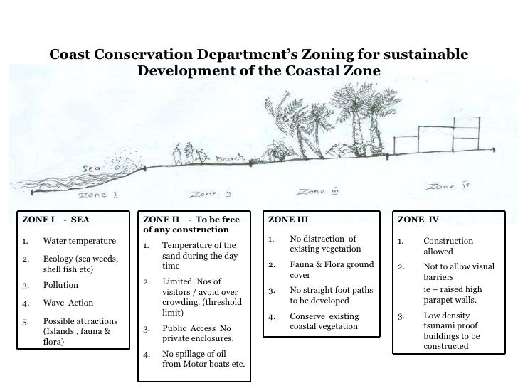 Coast Conservation Department's Zoning for sustainable Development of the Coastal Zone ZONE II  -  To be free of any const...