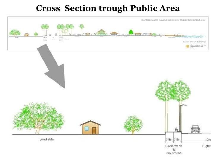 Cross  Section trough Public Area