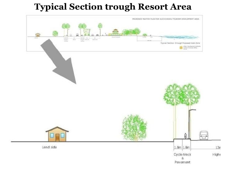 Typical Section trough Resort Area