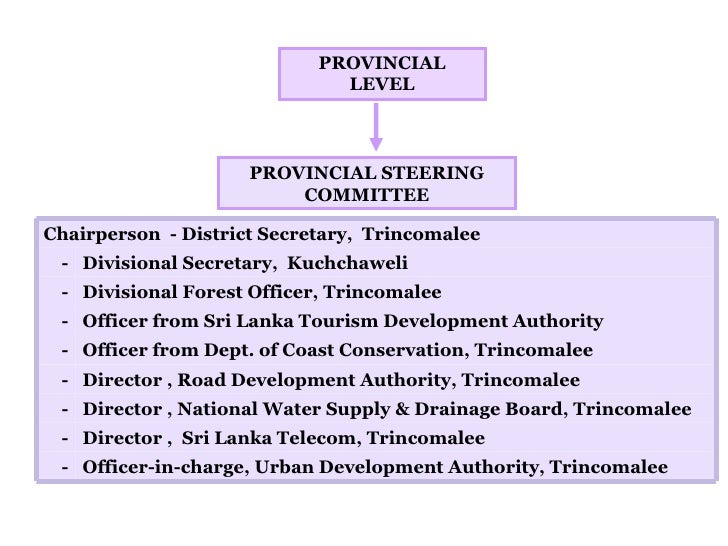 PROVINCIAL LEVEL PROVINCIAL STEERING COMMITTEE Chairperson  - District Secretary,  Trincomalee - Divisional Secretary,  Ku...
