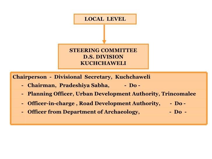 LOCAL  LEVEL STEERING COMMITTEE D.S. DIVISION KUCHCHAWELI Chairperson  -  Divisional  Secretary,  Kuchchaweli - Chairman, ...
