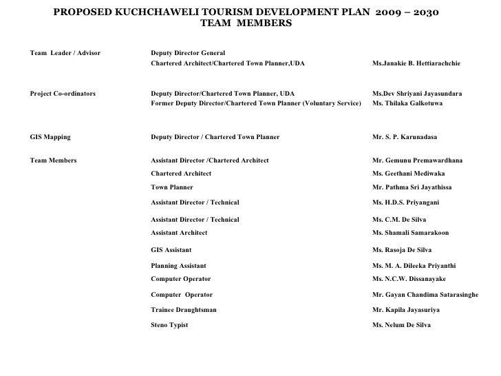 PROPOSED KUCHCHAWELI TOURISM DEVELOPMENT PLAN  2009 – 2030 TEAM  MEMBERS Team  Leader / Advisor Deputy Director General Ch...