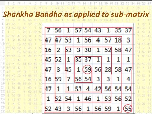 Shankha Bandha as applied to sub-matrix
