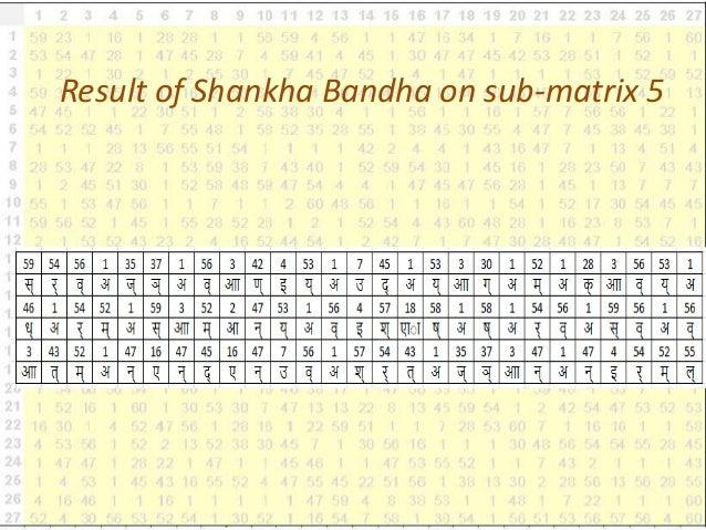 Result of Shankha Bandha on sub-matrix 5