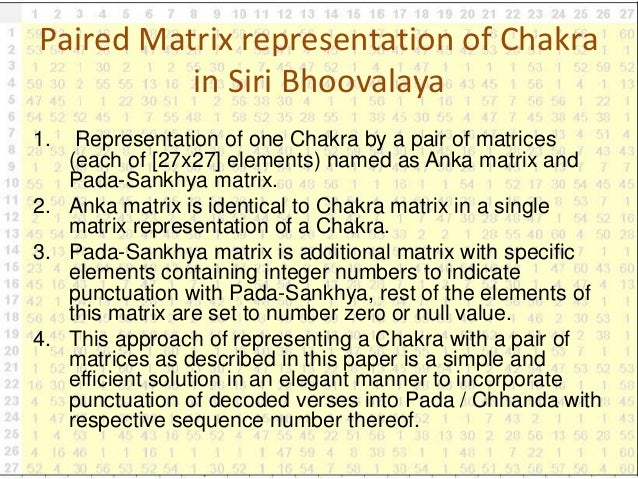 Paired Matrix representation of Chakra in Siri Bhoovalaya 1. Representation of one Chakra by a pair of matrices (each of [...