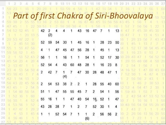 Part of first Chakra of Siri-Bhoovalaya