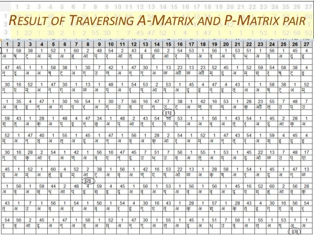 RESULT OF TRAVERSING A-MATRIX AND P-MATRIX PAIR