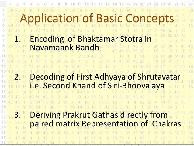 Application of Basic Concepts 1. Encoding of Bhaktamar Stotra in Navamaank Bandh 2. Decoding of First Adhyaya of Shrutavat...