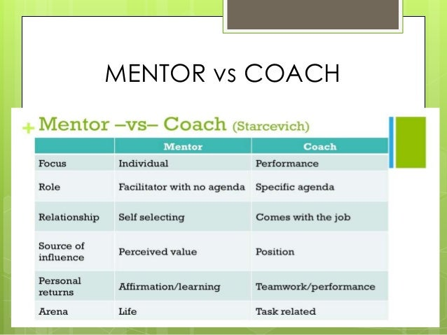 The Difference Between Coaching and Mentoring