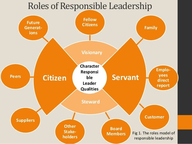 essay on responsible leadership Are you looking for a similar paper or any other quality academic essay then look no further our research paper writing service is what you require.