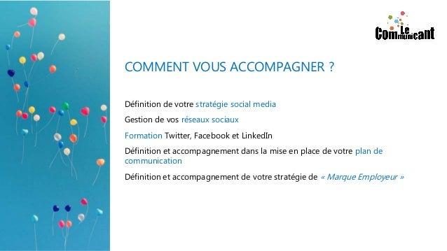 Présentation de nos offres en communication/marketing Slide 3