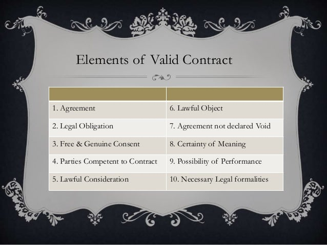 an interpretation of the indian contract law of 1872 The indian contract act, 1872 (act no preamble preliminary 1 short title 2 interpretation 21 effect of mistakes as to law 22 contract caused by mistake of.