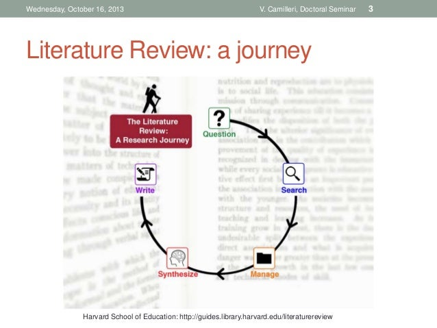 the literature review process Your literature review is essentially your tables in an essay format make sure that you consistently put all the information you will need from your articles into the table (in the same order) so.