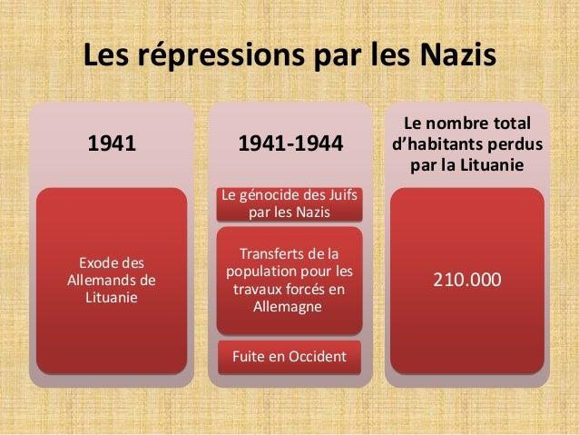 Les répressions par les Soviétiques  1941  le 14 juin  Premières  déportatio  ns en  masse en  Union  Soviétique  1945-  1...