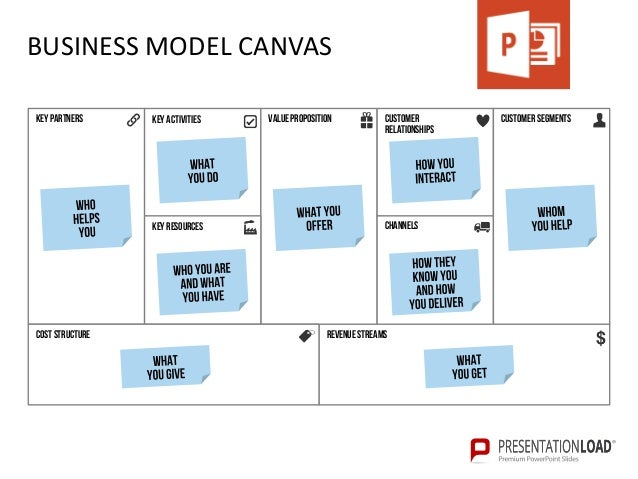 Business model canvas and product canvas powerpoint template business model canvas toneelgroepblik Choice Image