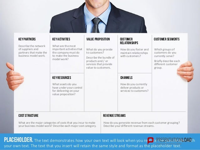 Business model canvas and product canvas powerpoint template business model toneelgroepblik Choice Image
