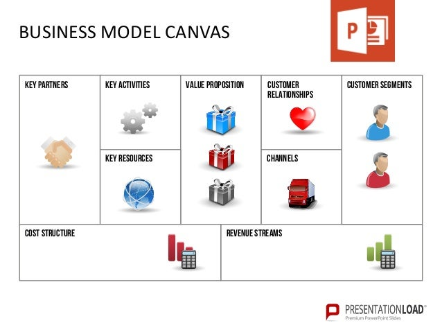 Business model canvas and product canvas powerpoint template business model canvas friedricerecipe Choice Image