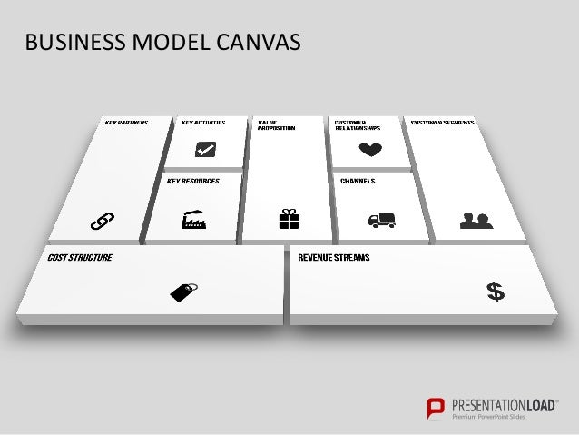 Business model canvas and product canvas powerpoint template accmission Gallery