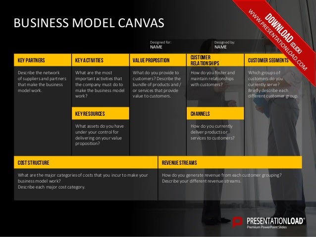 Business model canvas and product canvas powerpoint template business model canvas 7 business flashek
