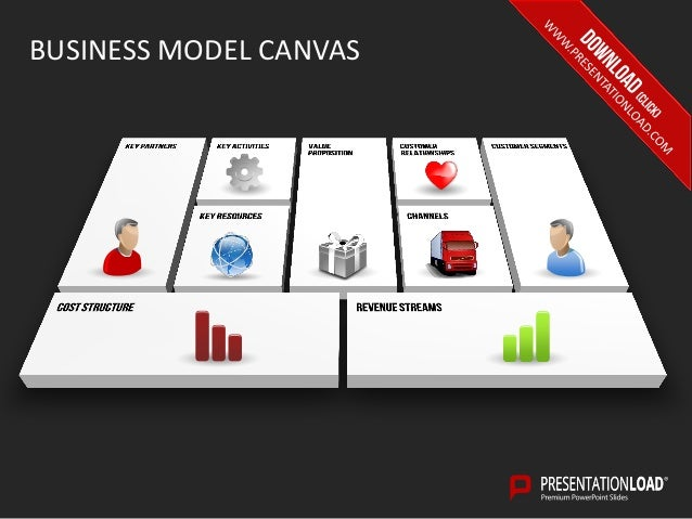 powerpoint template for business model canvas gallery - powerpoint, Powerpoint templates