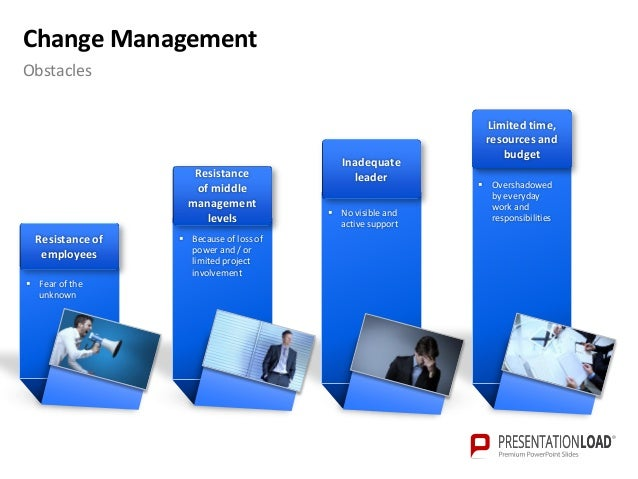 change management powerpoint template, Powerpoint