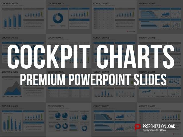 COCKPIT CHARTS PREMIUM POWERPOINT SLIDES