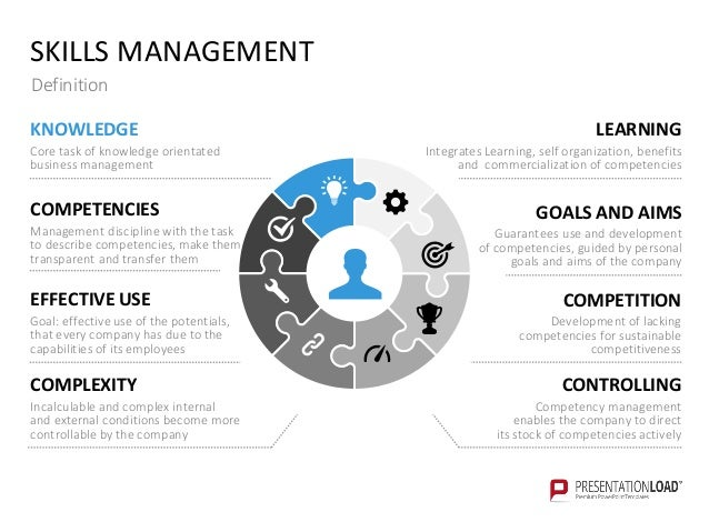 Skills Management by PresentationLoad