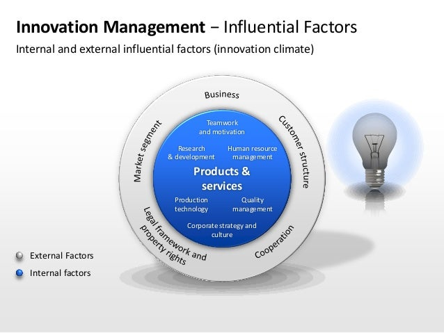 principal managerial components in the strategy execution process Process strategy formulation versus  define the components of strategic management  6 chapter 8 strategy formulation and implementation.