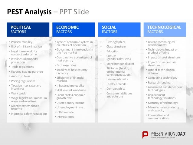 pest analysis powerpoint template, Modern powerpoint