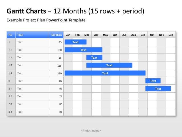 project management ppt slide template