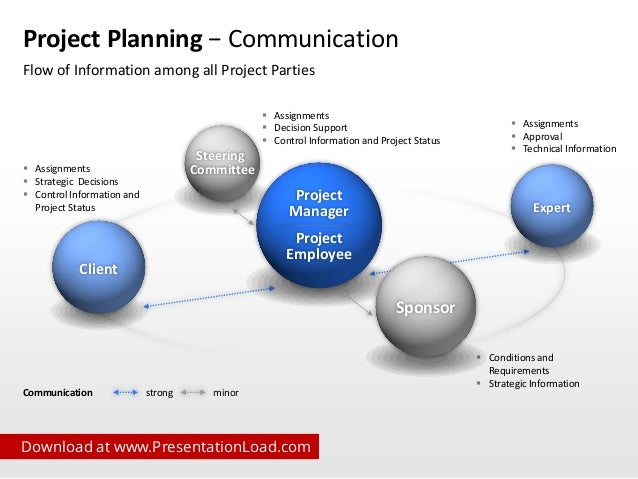 project management presentation example