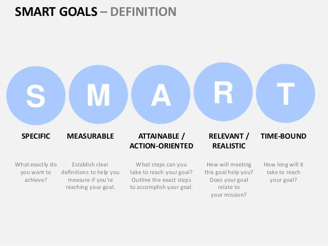 Smart Goals Powerpoint Template