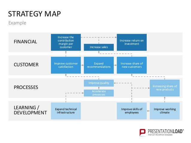 strategy map for powerpoint templates