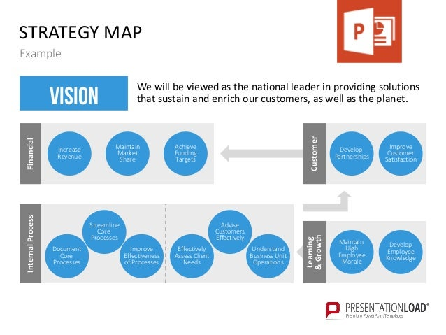 Strategy map for powerpoint templates improve working climate 7 strategy map example vision toneelgroepblik Choice Image