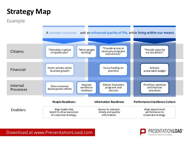 Strategy map ppt slide template for It strategic plan template powerpoint