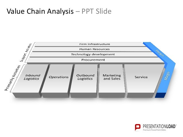 Value chain diagram ppt wiring diagram database value chain analysis powerpoint template rh slideshare net value chain diagram excel value chain diagram excel ccuart Image collections